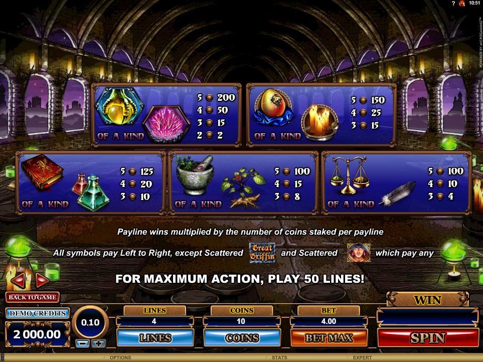 great griffin slot machine detail image 2