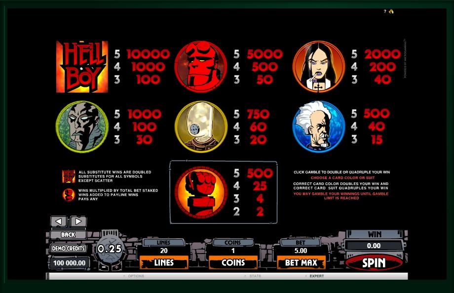 hellboy slot machine detail image 1