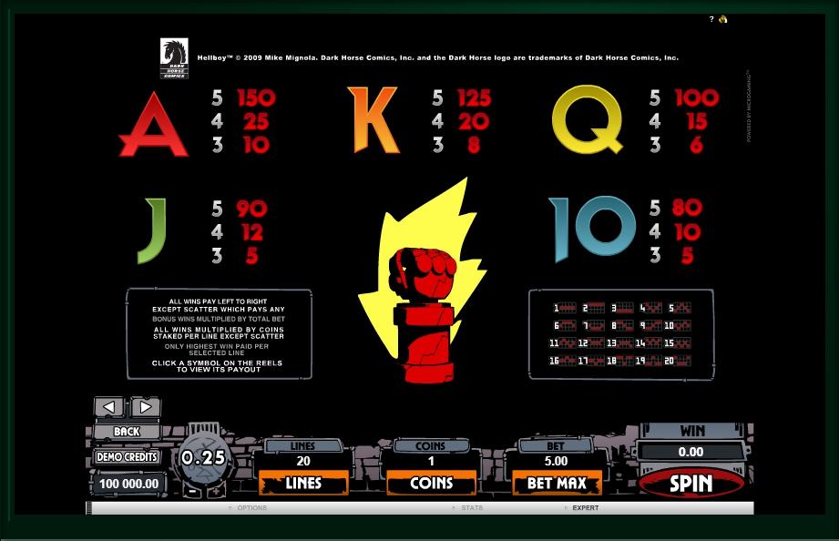 hellboy slot machine detail image 0