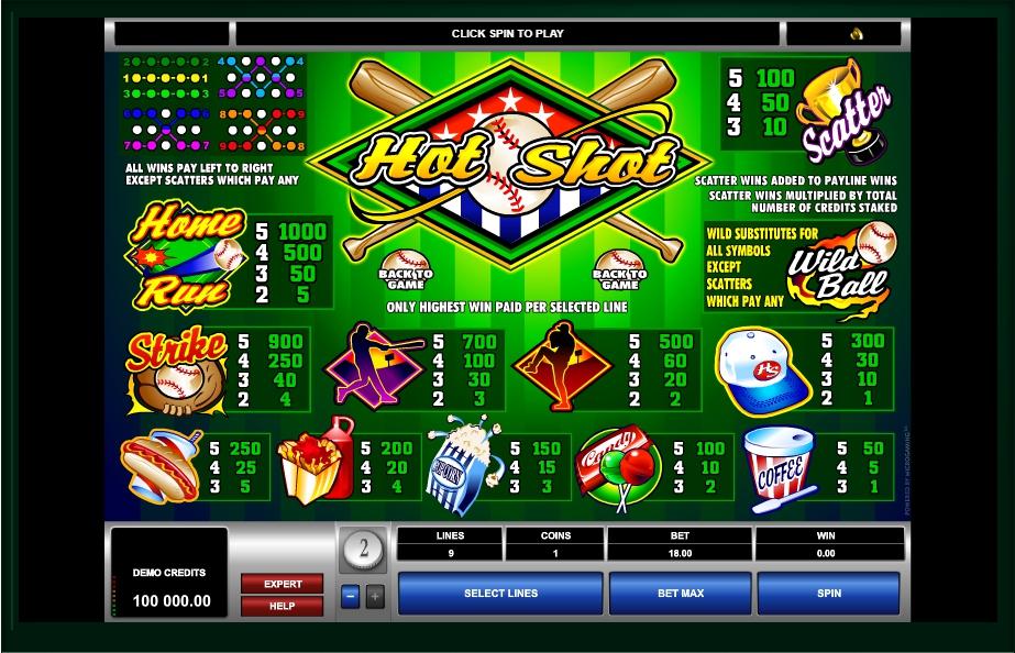hot shot slot slot machine detail image 0