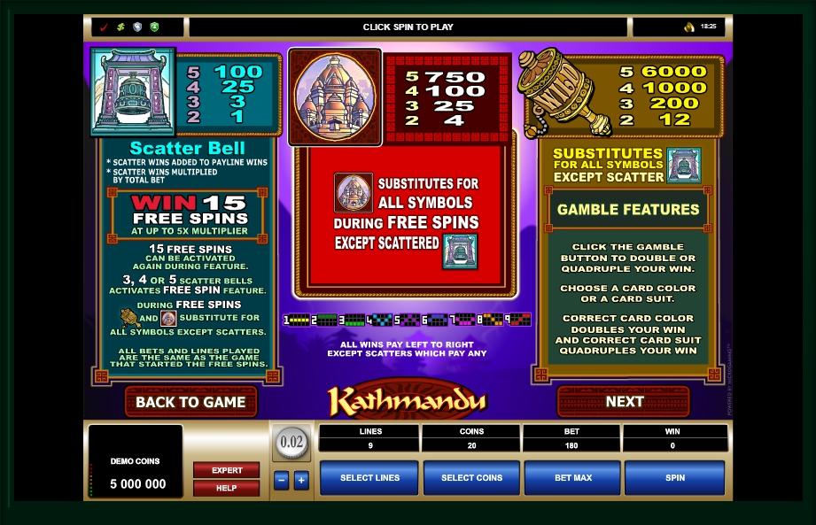 kathmandu slot machine detail image 1