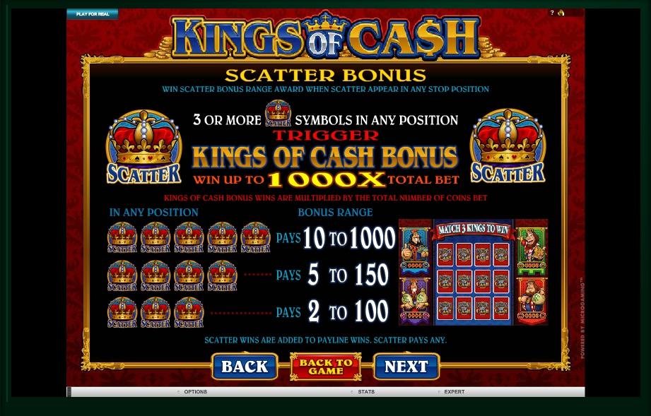 kings of cash slot machine detail image 5