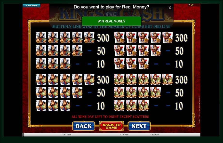 kings of cash slot machine detail image 2