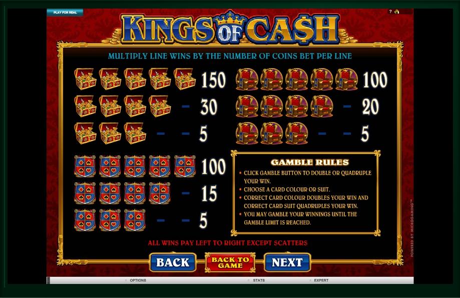kings of cash slot machine detail image 1