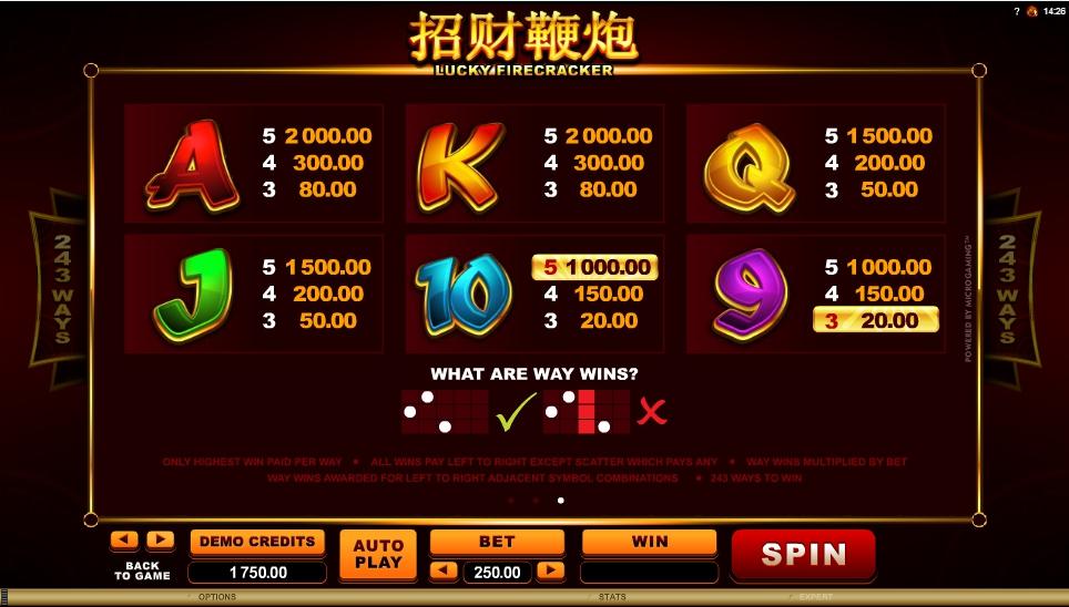 Lucky Firecracker Slot Machine