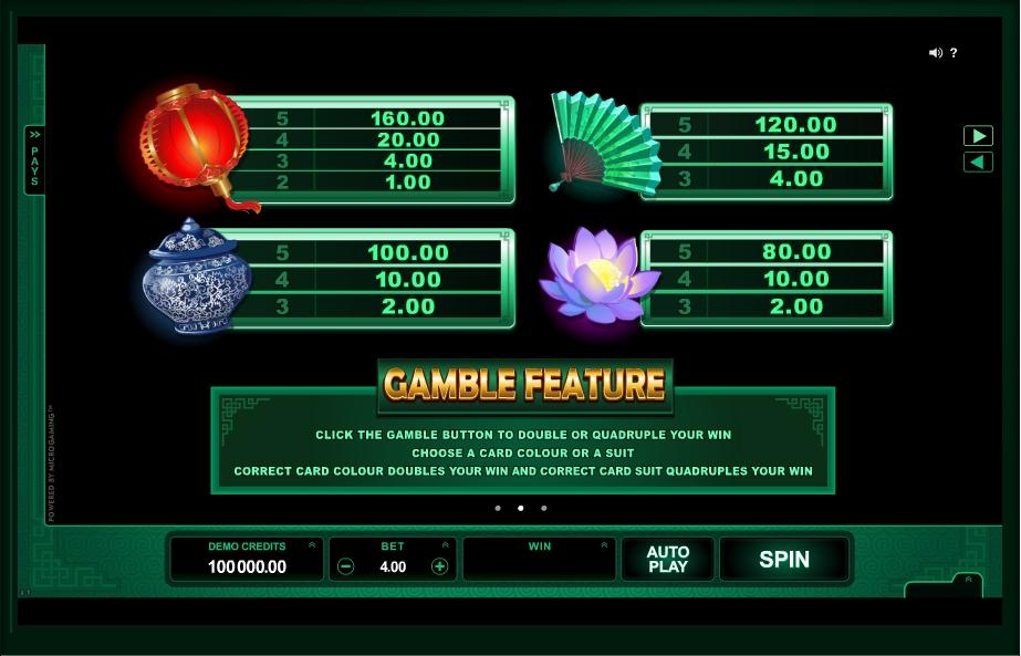 lucky zodiac slot machine detail image 1