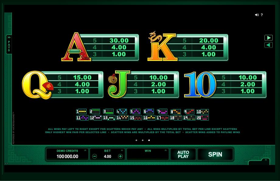 lucky zodiac slot machine detail image 0