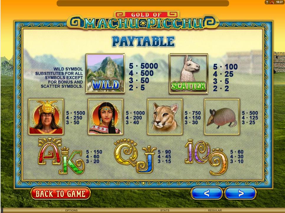 Gold Of Machu Picchu Slot Machine