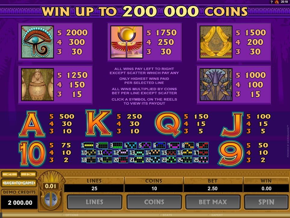 mega moolah isis slot slot machine detail image 0