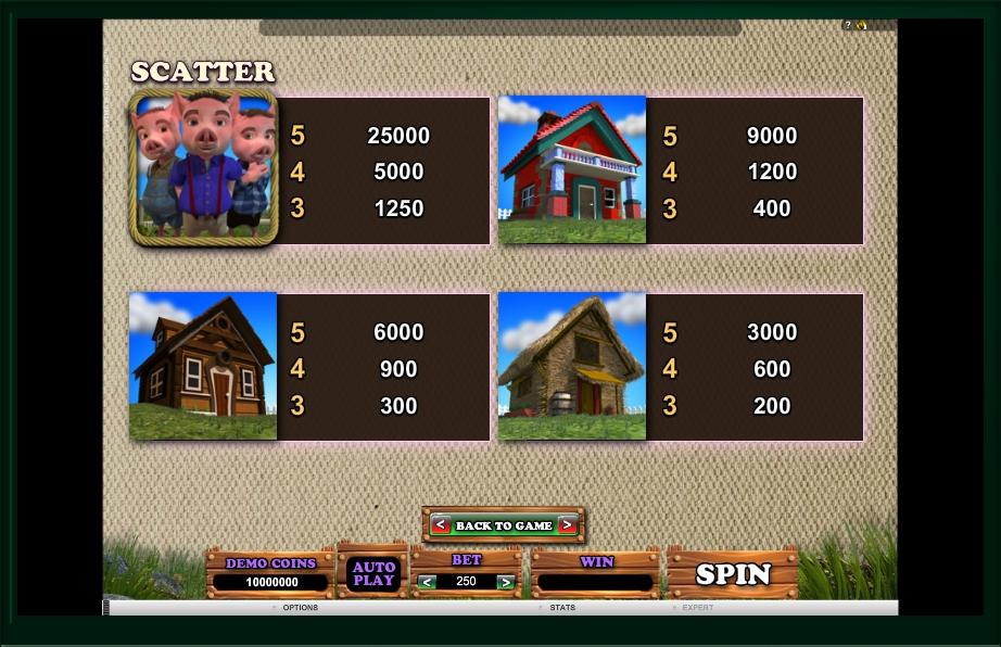 piggy fortunes slot machine detail image 1