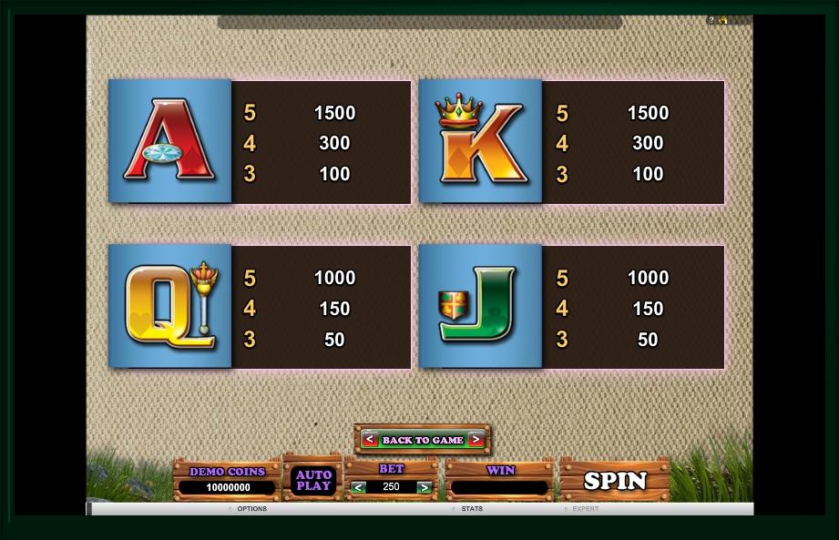 piggy fortunes slot machine detail image 0