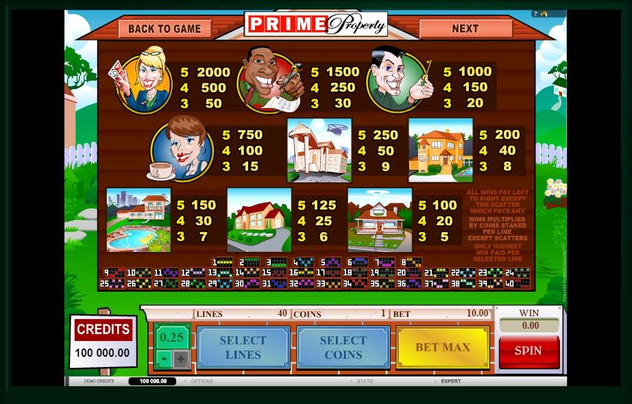 prime property slot machine detail image 0