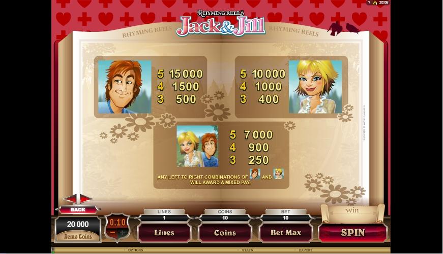 rhyming reels jack & jill slot machine detail image 2