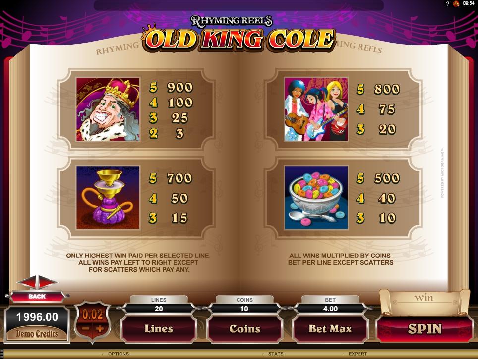 Caesar casino slots facebook