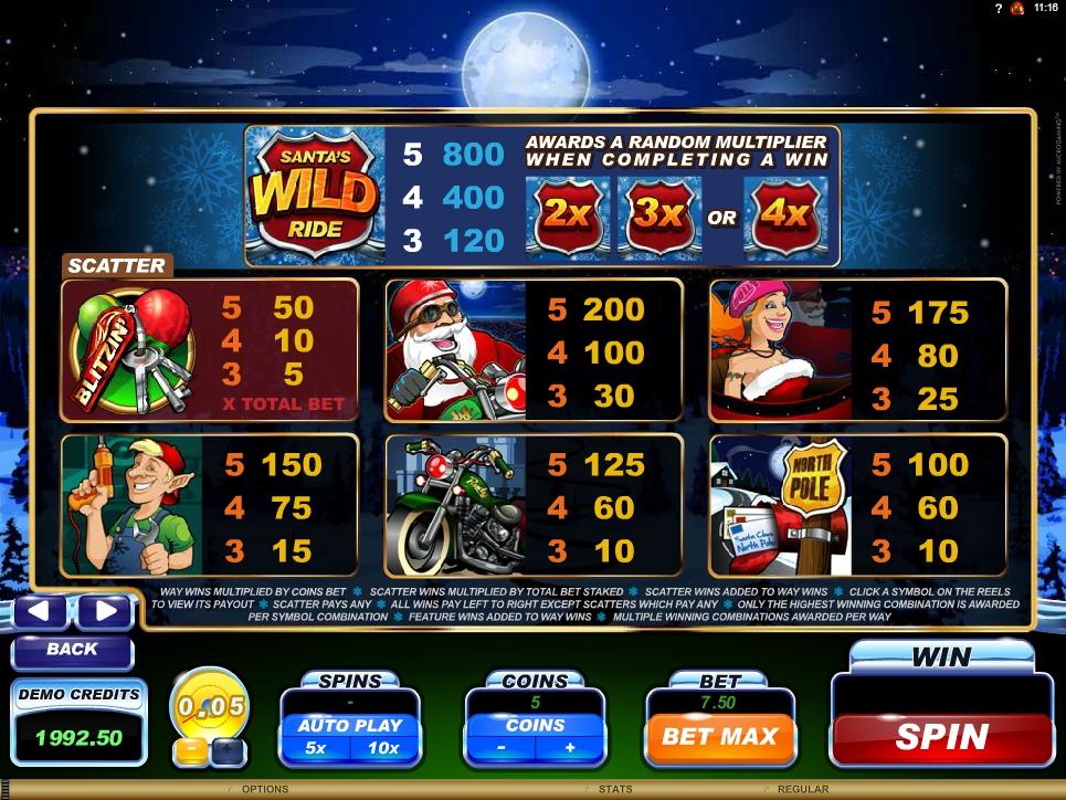 santa's wild ride slot machine detail image 1