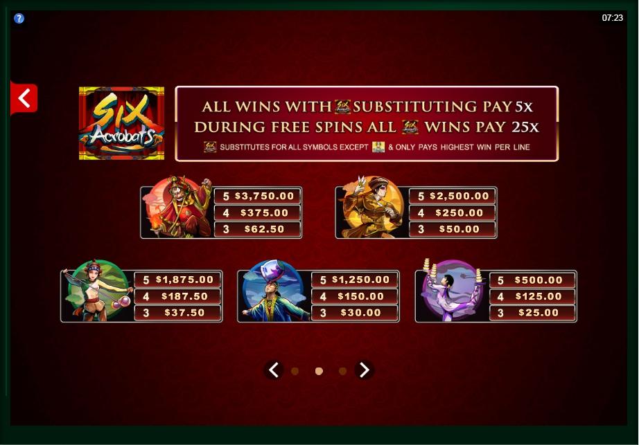 six acrobats slot machine detail image 1
