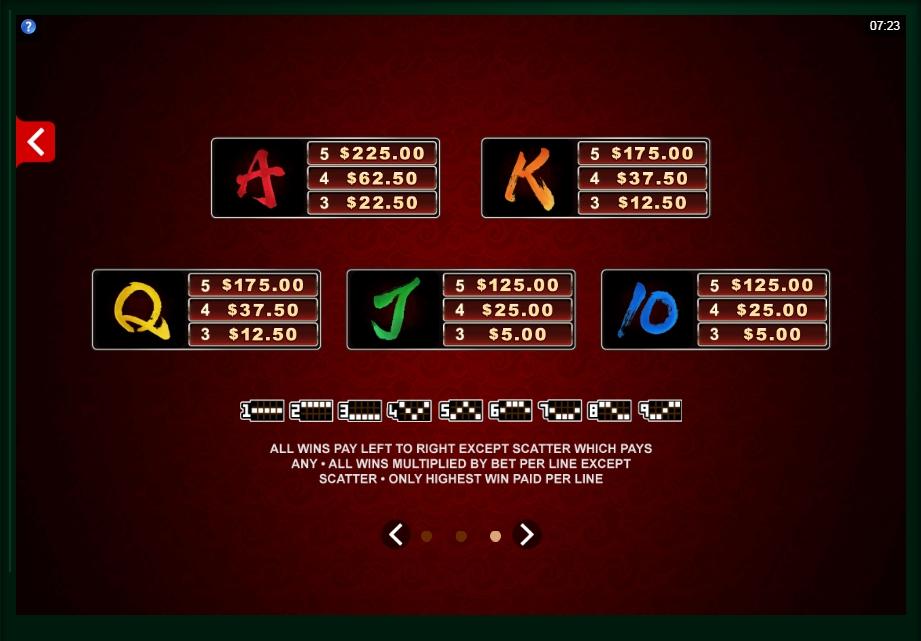six acrobats slot machine detail image 0