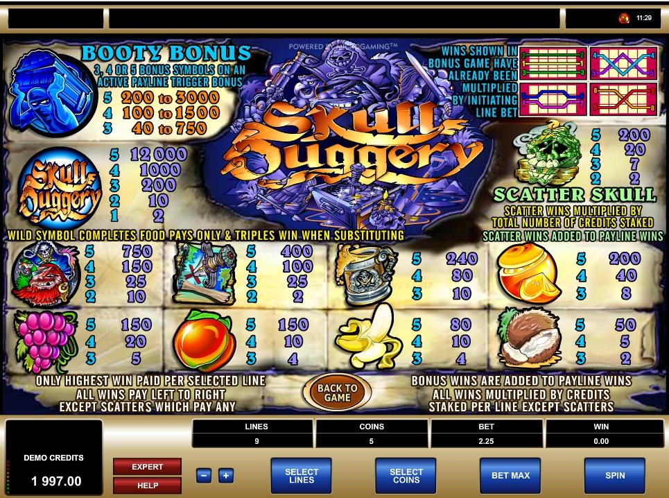 skull duggery slot machine detail image 0
