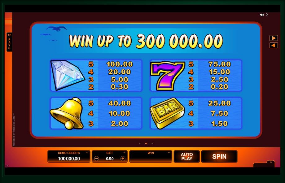 suntide slot machine detail image 1