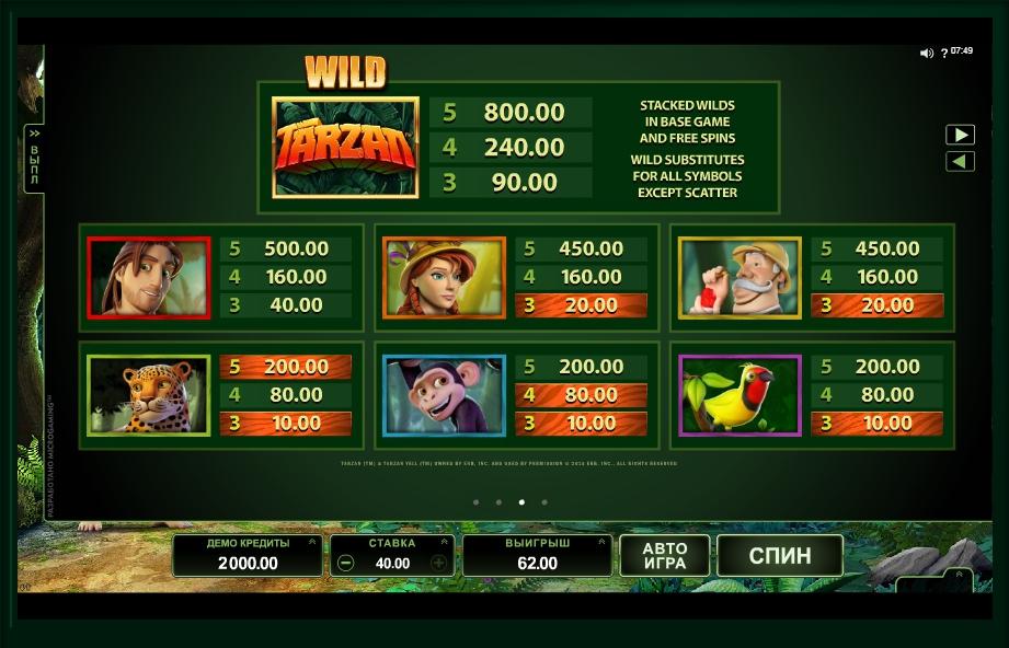 Tarzan Video Slot No Download