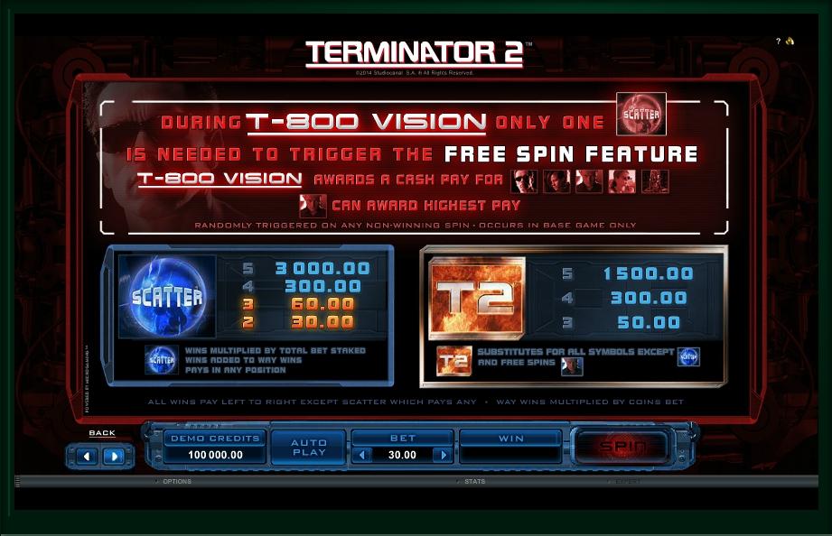 terminator 2 slot machine detail image 2