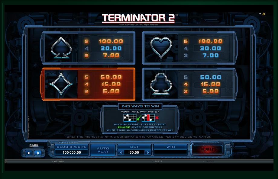 terminator 2 slot machine detail image 0