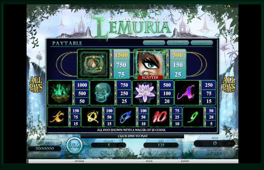 the forgotten land of lemuria slot machine detail image 1