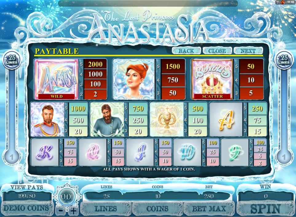 the lost princess anastasia slot machine detail image 2