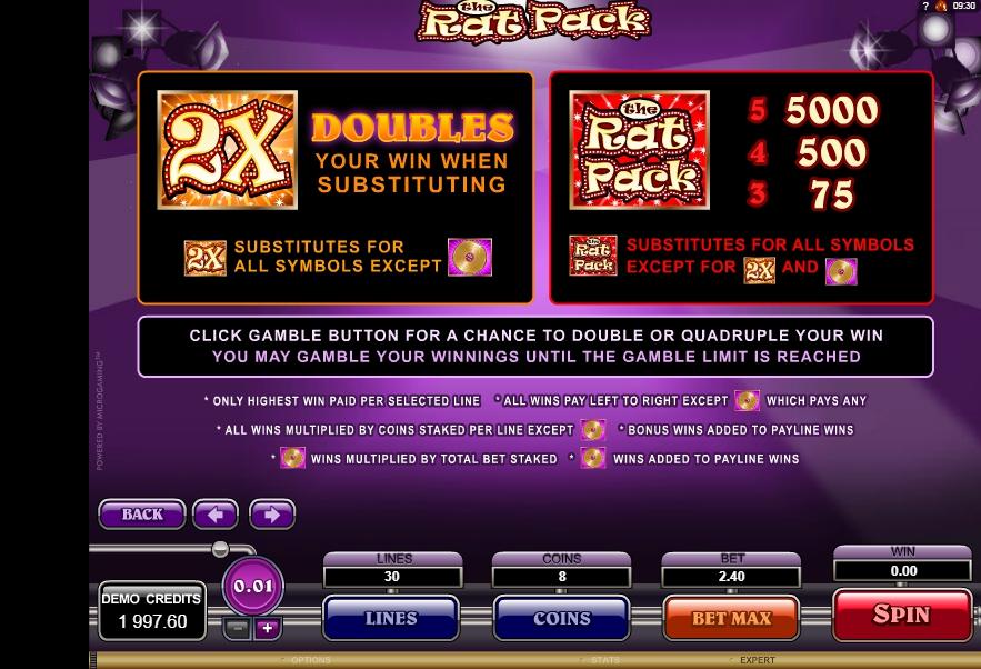 the rat pack slot machine detail image 2