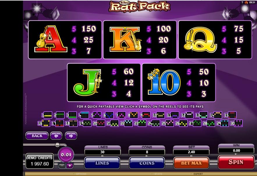 the rat pack slot machine detail image 0