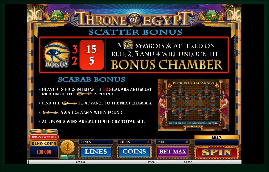 throne of egypt slot machine detail image 3