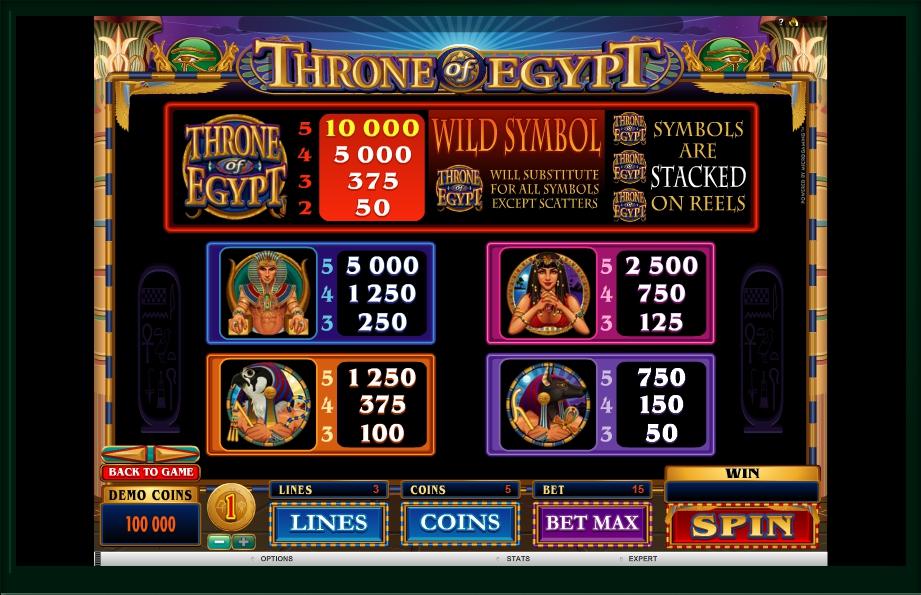 Throne Of Egypt Slot Machine