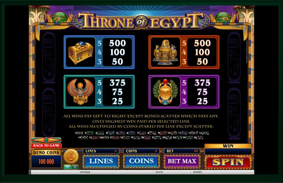throne of egypt slot machine detail image 0