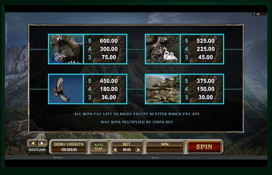 untamed crowned eagle slot machine detail image 1