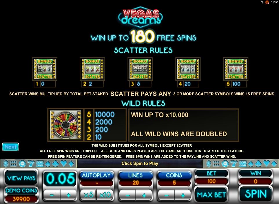 Vegas Dreams Slot Machine