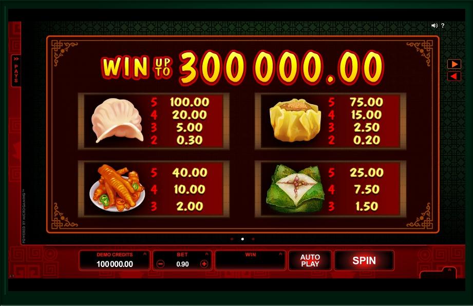 Win Sum Dim Sum Slot Machine