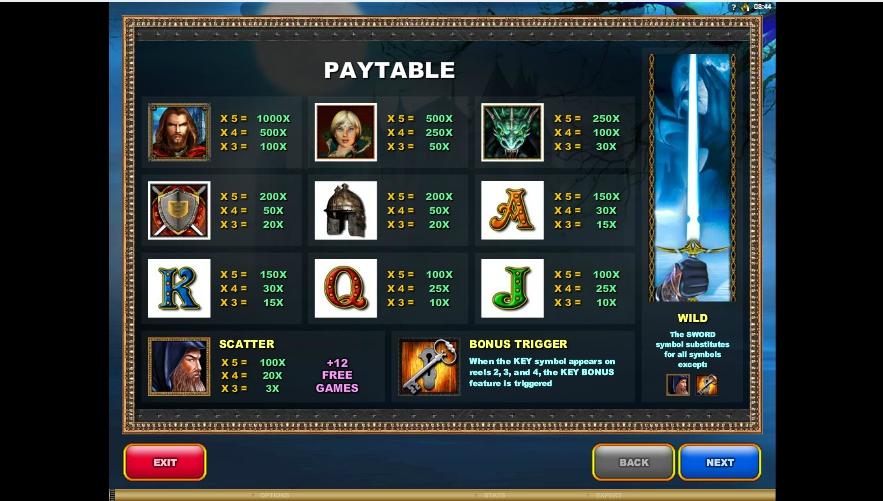 xcalibur slot machine detail image 3