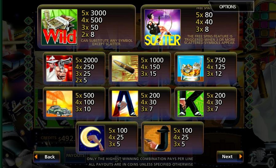Slot Boss Machine