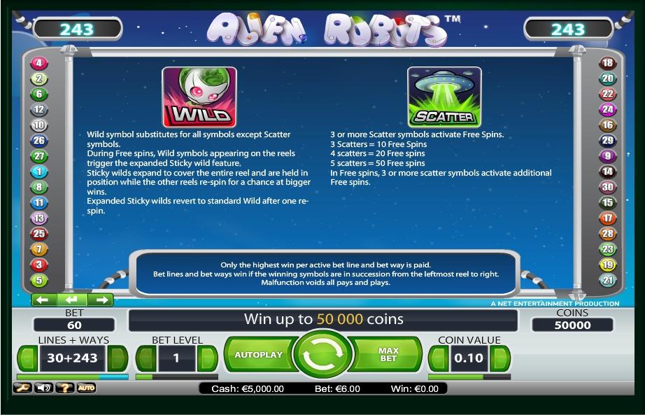 alien robots slot machine detail image 3