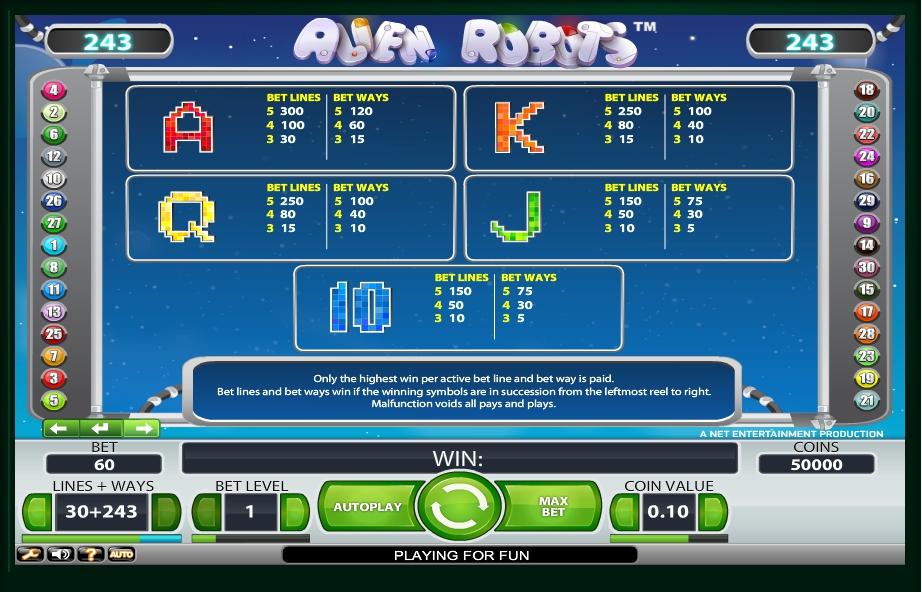alien robots slot machine detail image 1