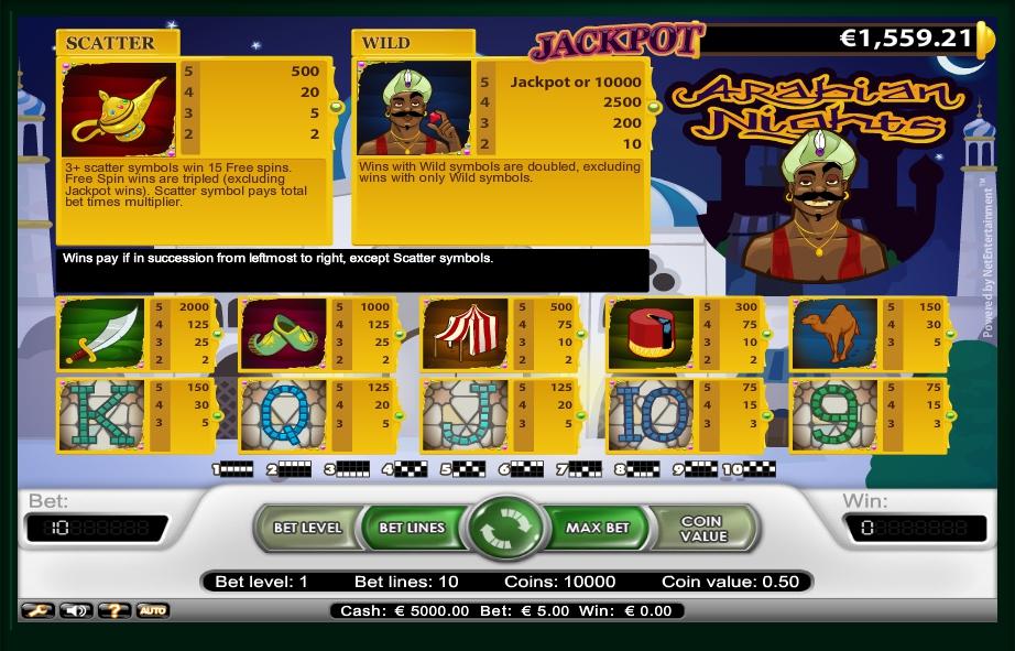 Winner casino free spins
