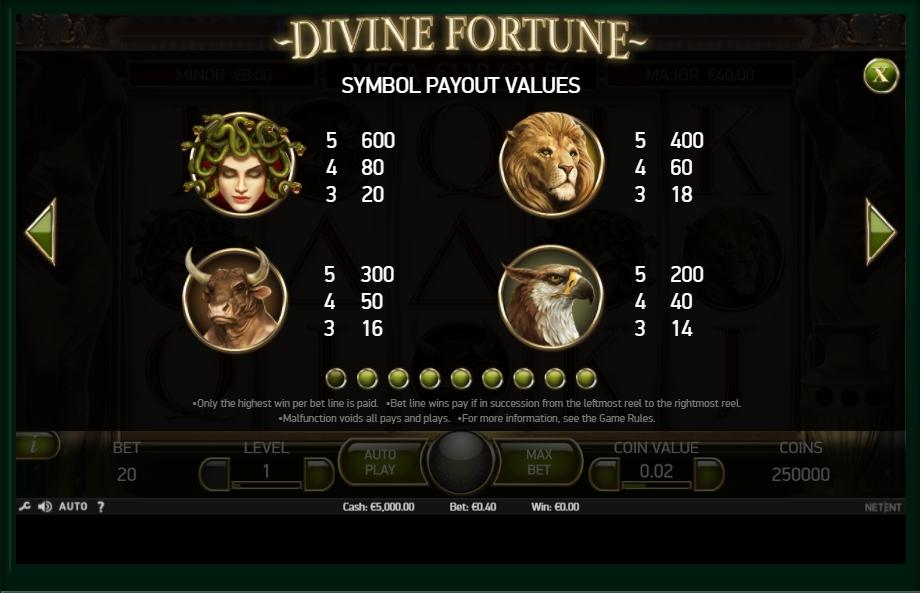 divine fortune slot machine detail image 8