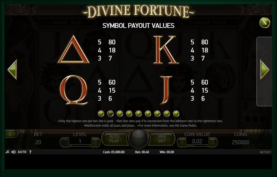 divine fortune slot machine detail image 7