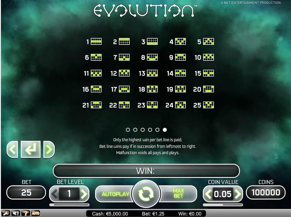 evolution slot machine detail image 0