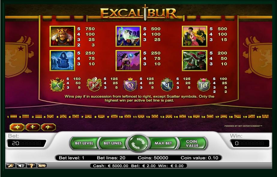 Slot Machine Gratis Excalibur