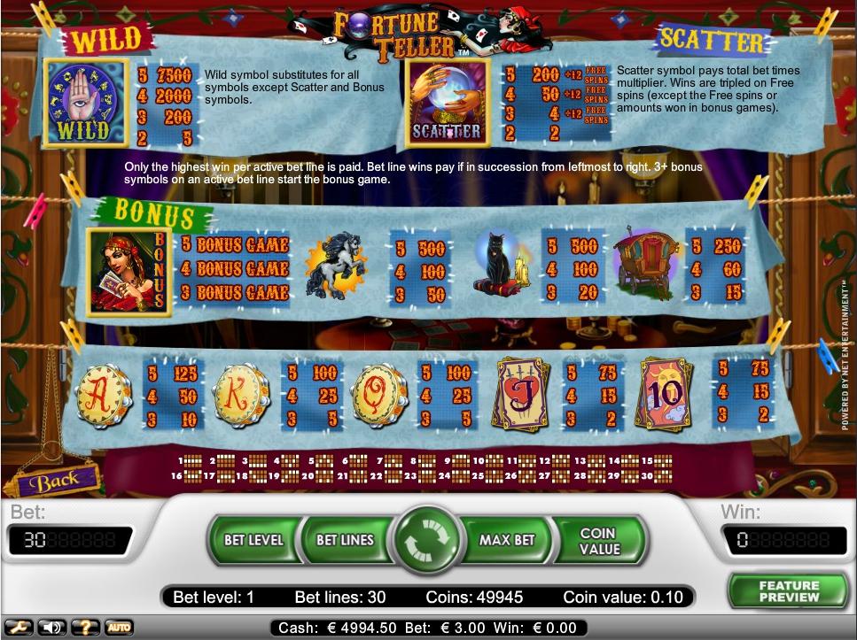 Free Fortune Teller Slot Machine Online