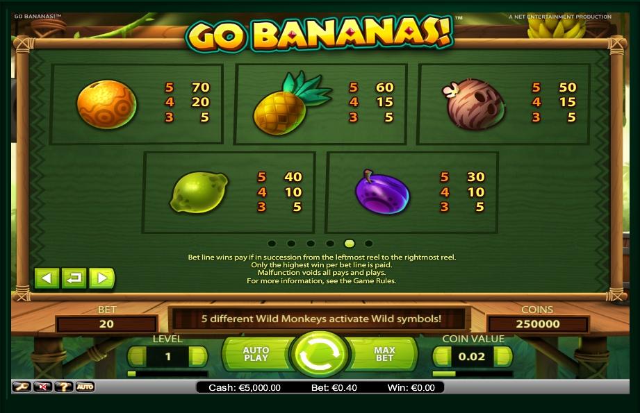 Go Wild And Play WazdanS New Fruits Go Bananas Slot