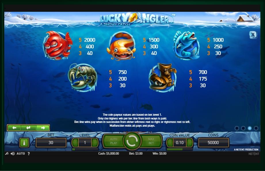 lucky angler slot machine detail image 1