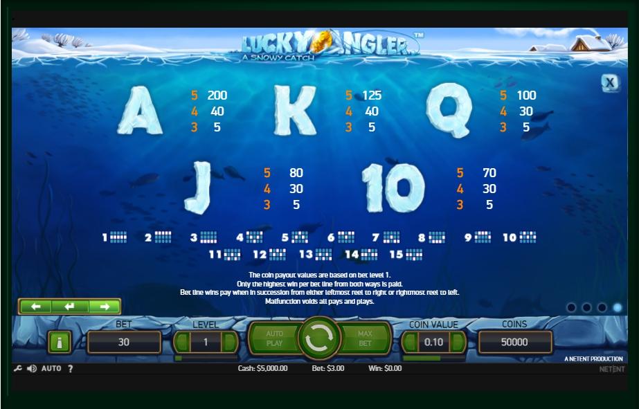 lucky angler slot machine detail image 0