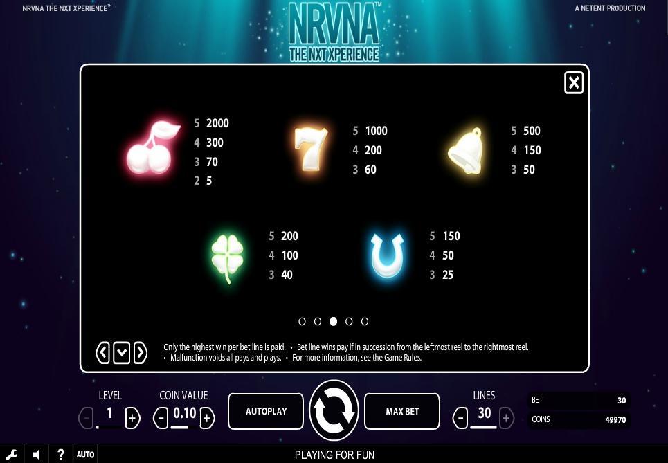 nrvna slot machine detail image 1